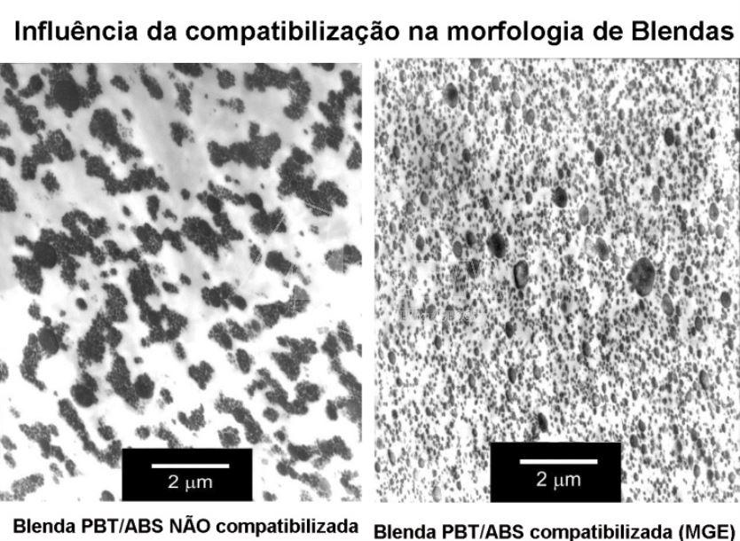 compositos_e_blendas_polimericas_05